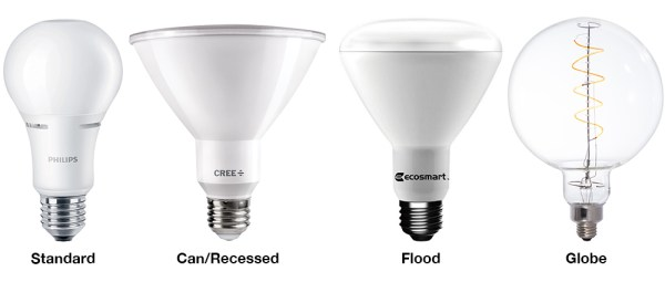 The profile of four types of LED lights.