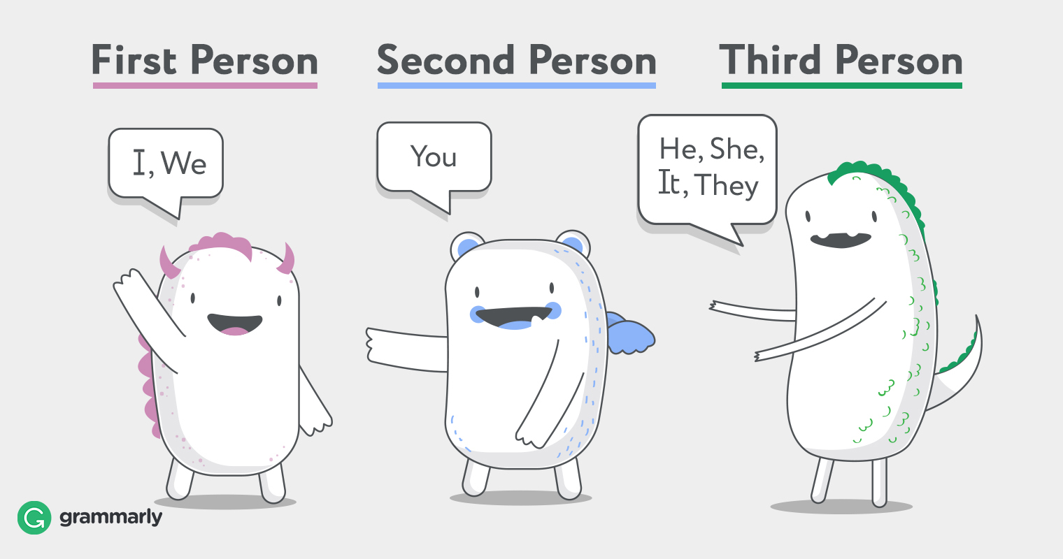 First Second And Third Person Ways Of Describing Points