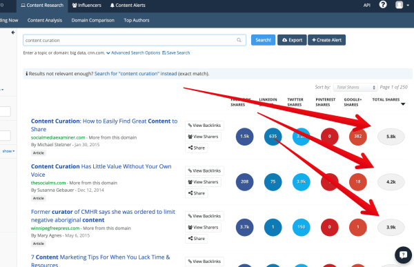buzzsumo-most-shared-content-image 5