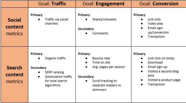 goals-metrics-table