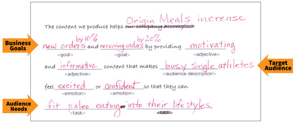 core-content-strategy-statement-template_filled