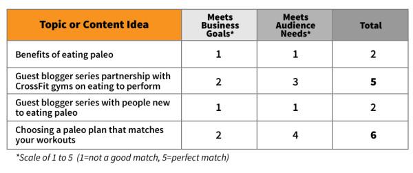 decision-matrix-template-filled