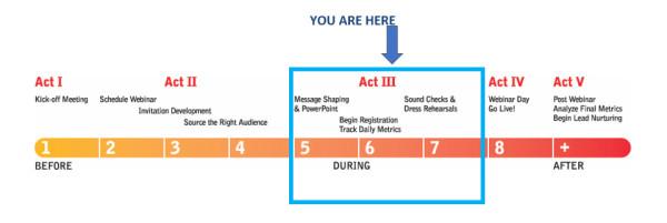act 3-webinar-lifecycle