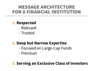 Message-Architecture-Financial-Institution