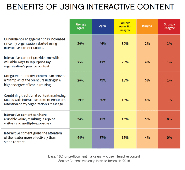 Benefits_Ion