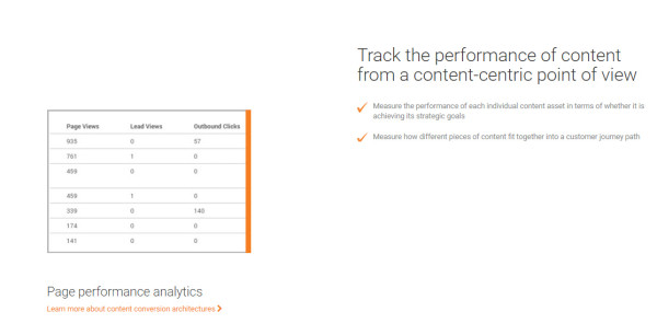 marketingai-analytics-example