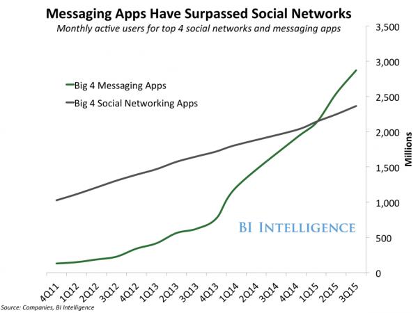 business-insider-graph