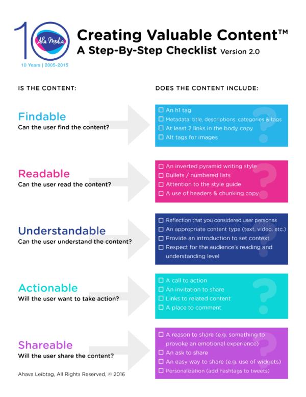 checklist2016_ahamediaedits-768x994