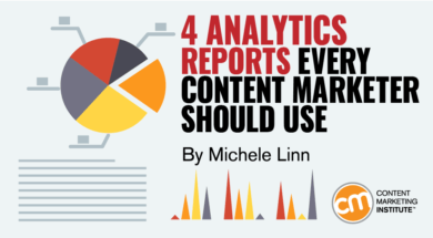 analytics-reports-content-markters