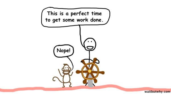 tim-urban-rational-decision-procrastination-monkey