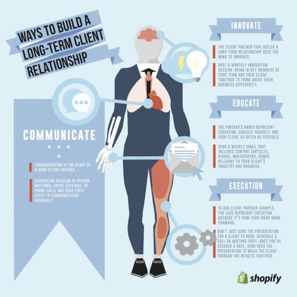 ways-build-long-term-client-relationship-shopify-infographic-example