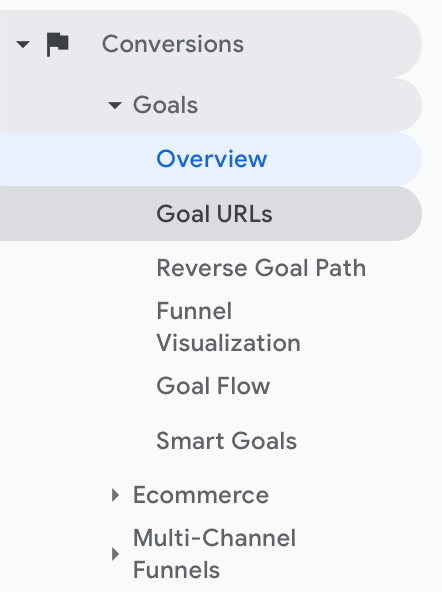 google analytics initial path Twin Front