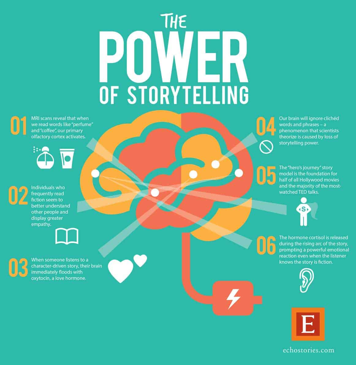 Storytelling Science Why Your Brain Loves Stories