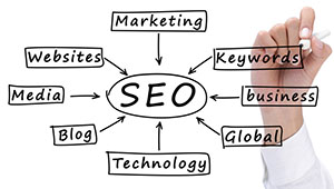 How to plan and create SEO-friendly content