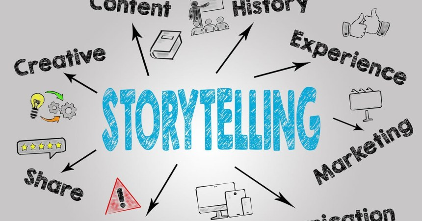 Content writing revolve around content strategy