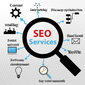 SEO is Online Power