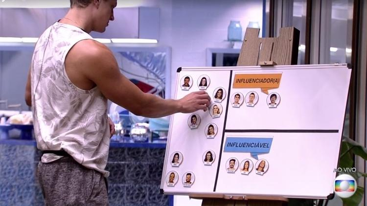 Em jogo da discórdia, Lucas diz que Pyong é influenciador  - Reprodução/TV Globo