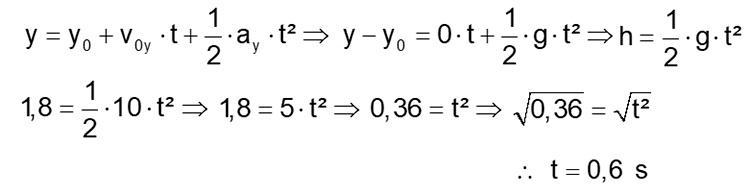 Calc 1 - Dulcidio Braz Jr / Física na veia - Dulcidio Braz Jr / Física na veia