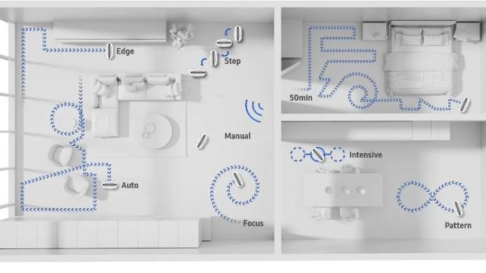 Jetbot Mop VR6000: eight cleaning modes for the Samsung ironing cloth - Press Release - Press Release