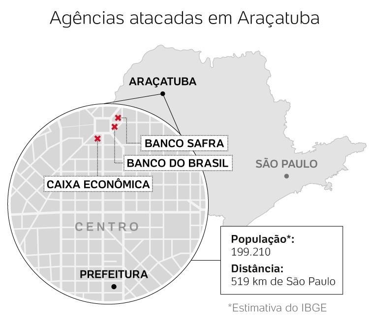 Map Araçatuba - São Paulo - Arte UOL - Arte UOL