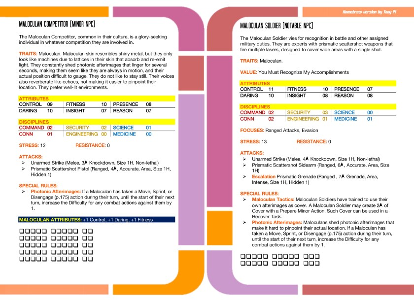 Microsoft Word - NPC-STA-Maloculan.docx