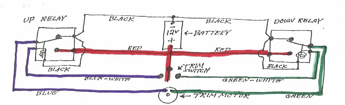 Trim motor wiring diagram wiring diagrams schematics outboard motor wiring diagrams impremedia net mercruiser tilt trim wiring diagram cheapraybanclubmaster Images
