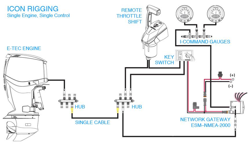 Yamaha G2 Wiring Harness