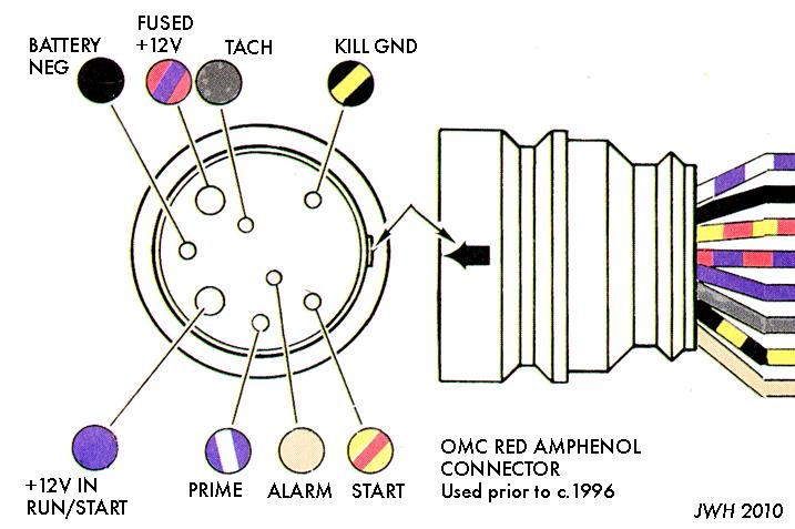 25 Evinrude Ignition Wiring Diagram Diagram – Johnson Boat Ignition Switch Wiring Diagram