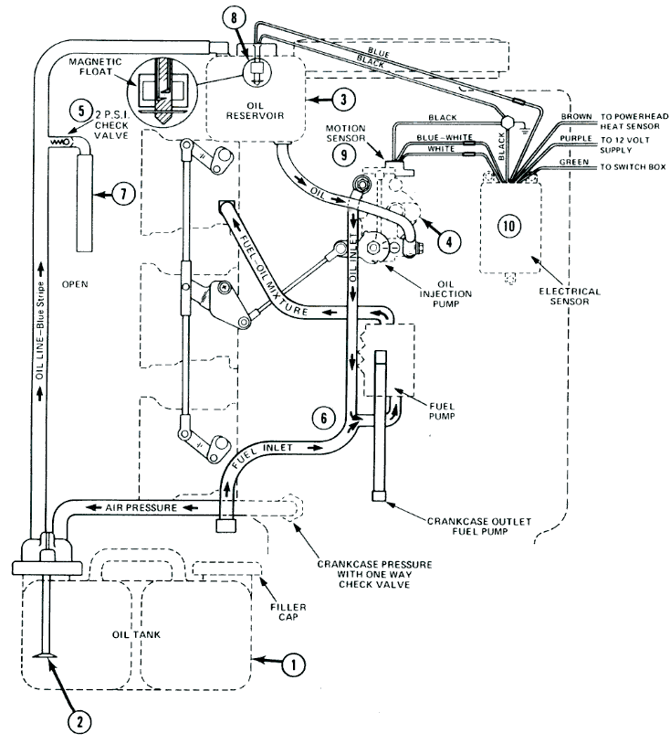 Mercury Tachometer Wiring Harness on 79 yamaha wiring diagrams