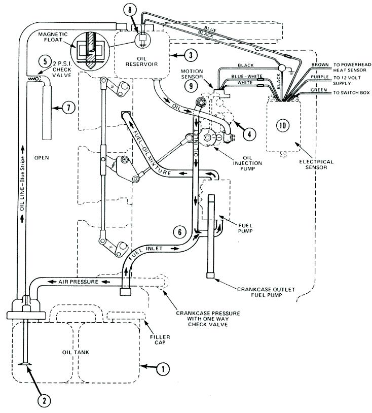 mercury optimax wiring diagram 1985 mercury outboard water diagrams wiring diagram