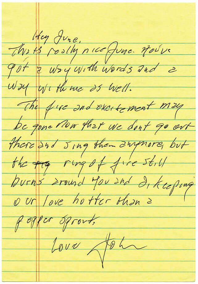 Contoh Surat Pribadi Dalam Bahasa Inggris Beserta