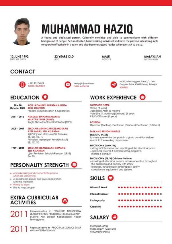 Contoh CV dalam Bahasa Inggris Terbaru (beserta artinya) - Contoh Surat