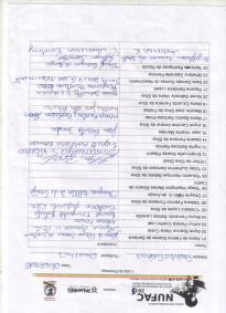 Lista de Frequencia de Fevereiro-2