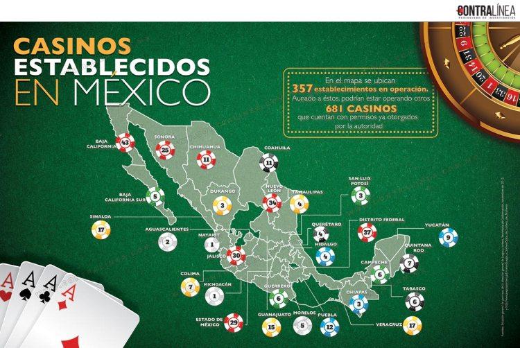 infografia-casinos