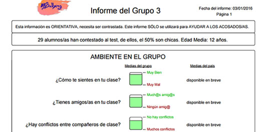 bi-informe-test-my-bullying