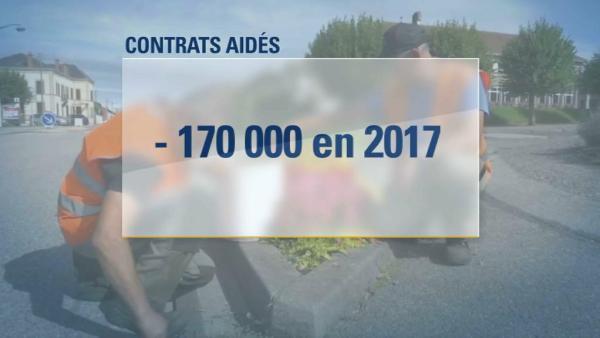 contrats aidés
