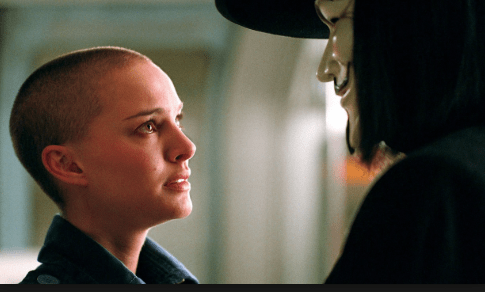 'V for Vendetta' notes – to support your revision