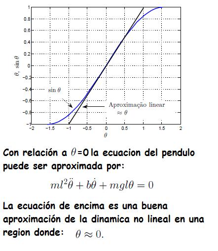 aproximacion