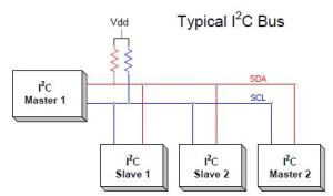 i2c conexión