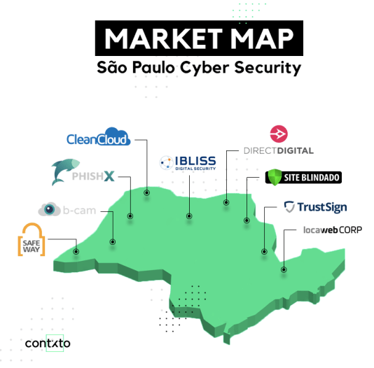 9 startups conquistando el mercado de ciberseguridad de são paulo