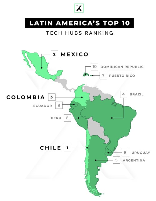 Latin america map with tech hubs ranking