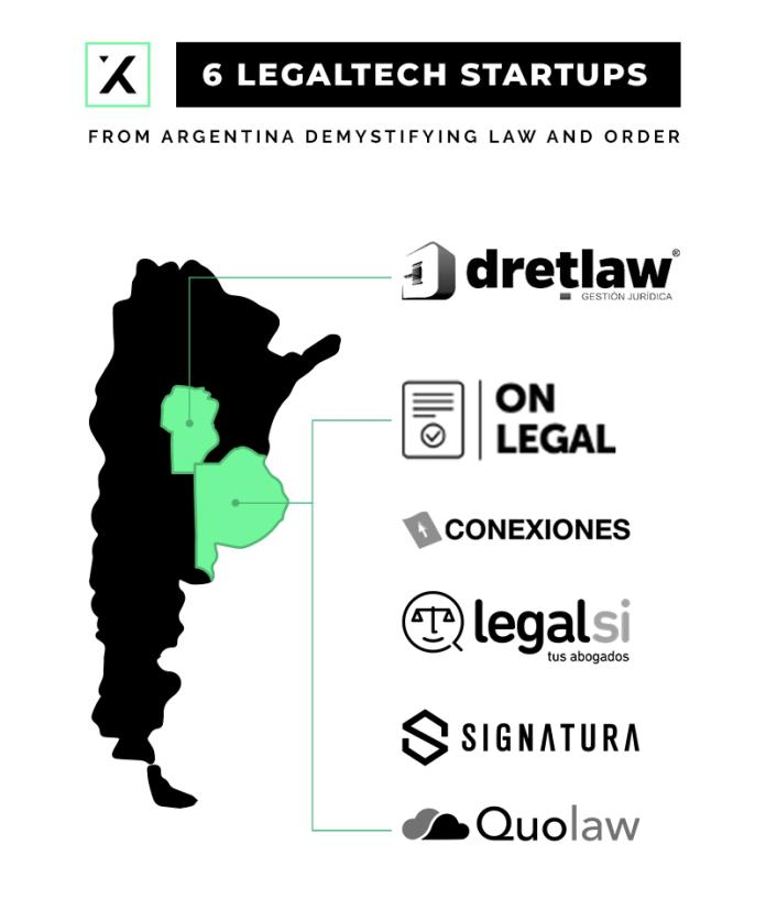 6 startups de legaltech de argentina que desmitifican la ley y el orden