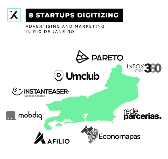 8 startups digitalizando la publicidad y mercadotecnia en río de janeiro
