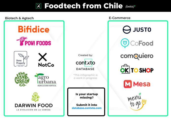 footech from chile (beta)