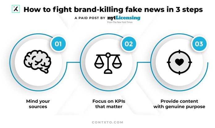 how to fight brand-killing fake news in 3 steps