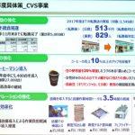 ファミリーマート/店舗・オペレーション改革で650億円を投資