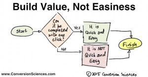 build value not easiness