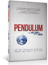 Image result for pendulum book
