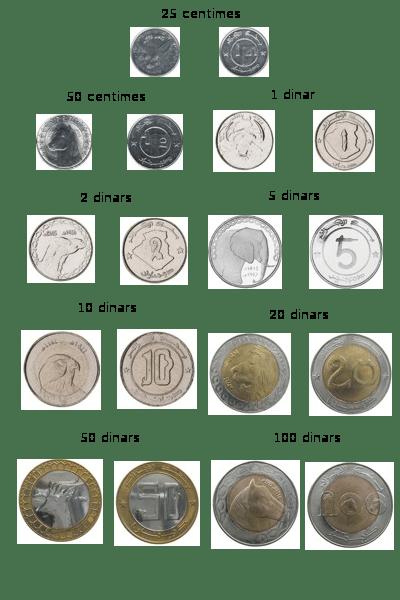 Taux De Change Dollar Euro