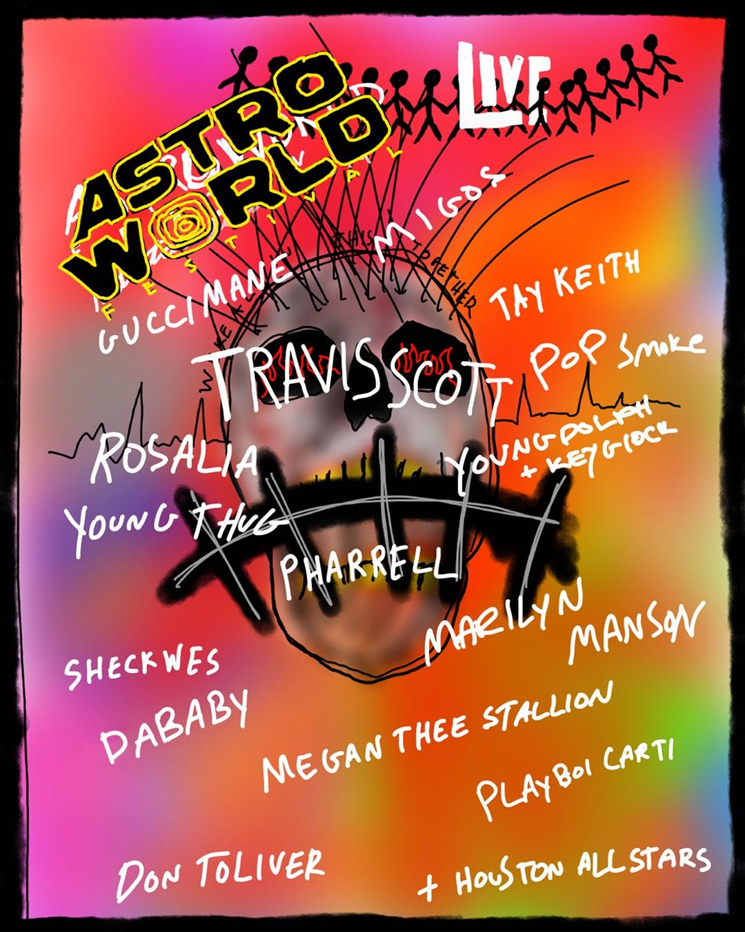 The Official Astroworld Fest Lineup Has Been Released